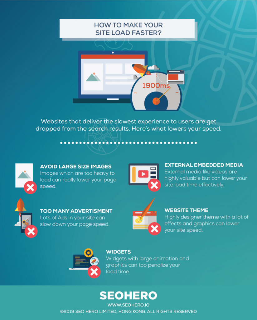how to make your website load faster