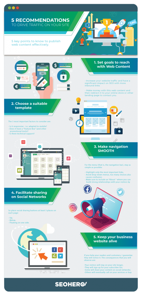 infographic-5-recommendations-to-drive-traffic