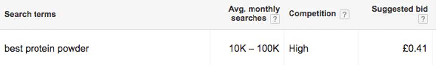 keyword research using Google Keyword Planner