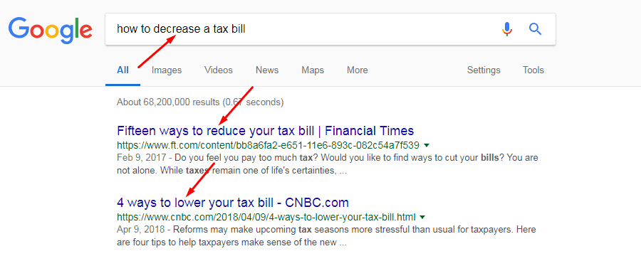 Make your business keywords specific