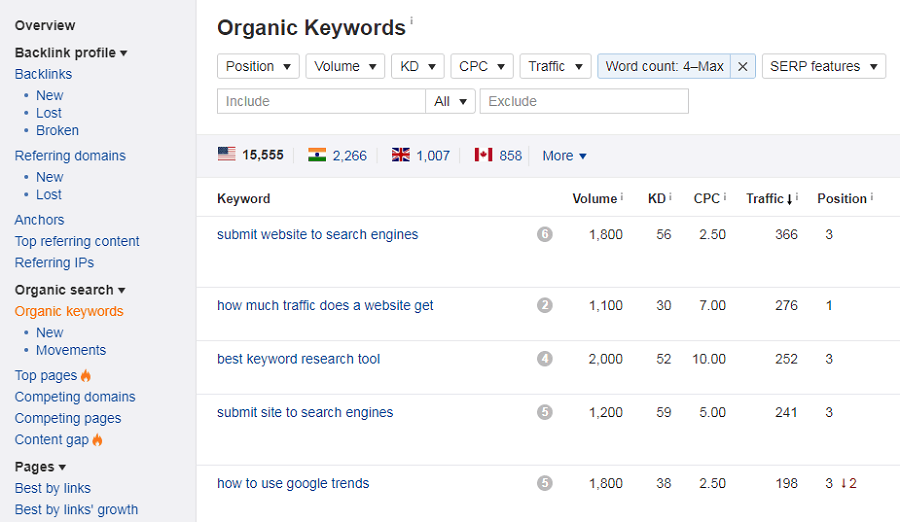 business content for competitors' keywords